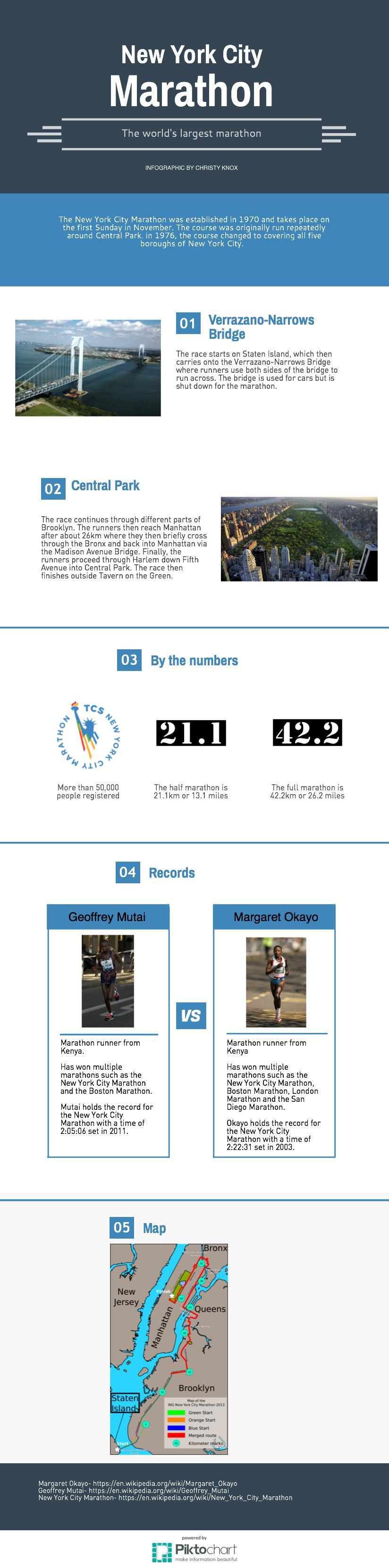 nyc-marathon-infographic